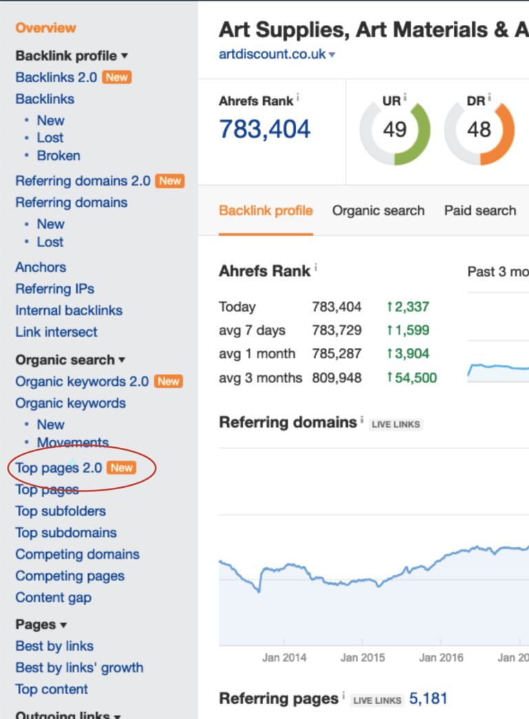 Top pages 2.0 Ahrefs